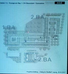 Der Plan für den Schulkomplex