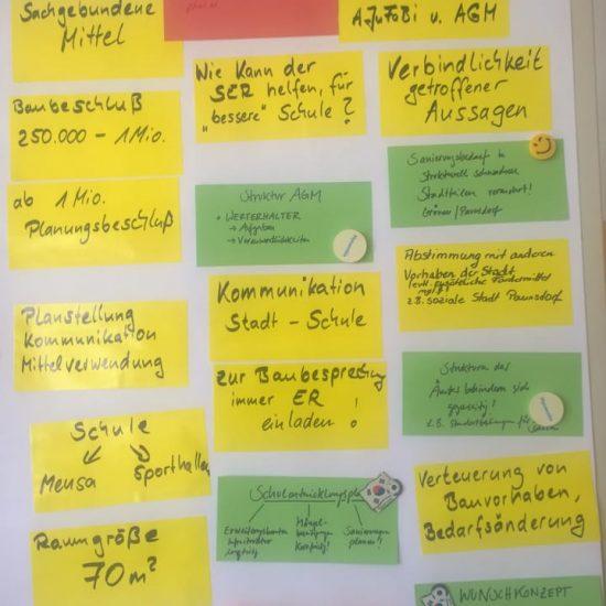 Themenspeicher zu Erltern- und Schülermitwirkung an Schulbauvorhaben der Stadt Leipzig zur Vollversammlung 14.04.2018